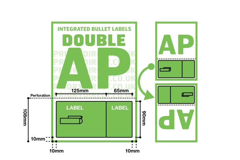 Double Label with Integrated Bullet Labels Style AP